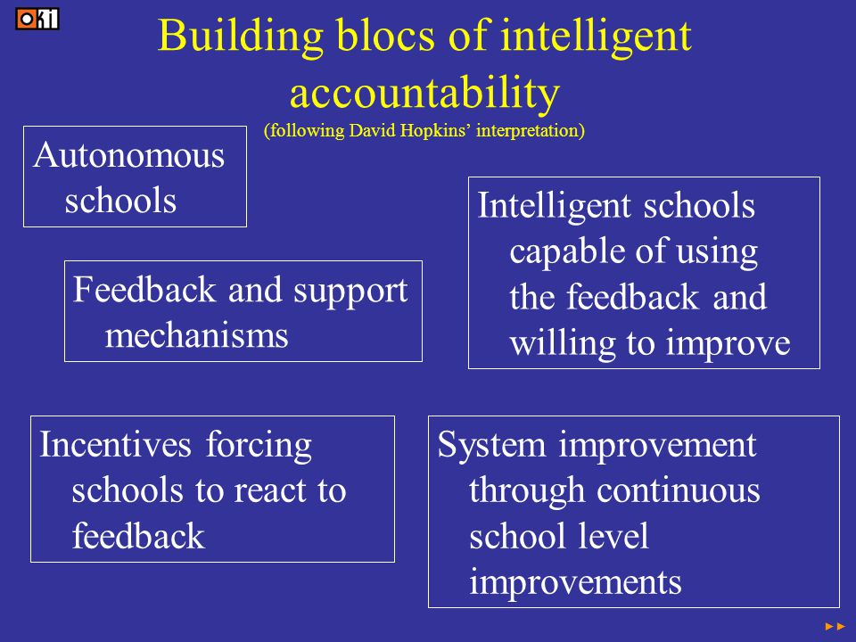 Building blocs of intelligent accountability (following David Hopkins interpretation) Autonomous schools Feedback and support mechanisms Intelligent schools capable of using the feedback and willing to improve System improvement through continuous school level improvements Incentives forcing schools to react to feedback