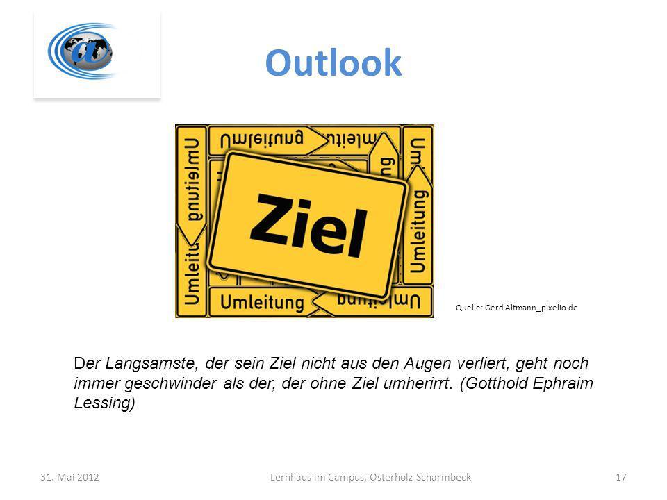 Outlook Der Langsamste, der sein Ziel nicht aus den Augen verliert, geht noch immer geschwinder als der, der ohne Ziel umherirrt.