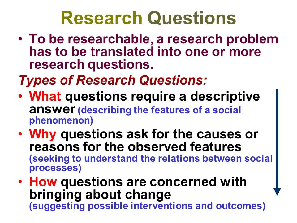 Research Questions To be researchable, a research problem has to be translated into one or more research questions. Types of Research Questions: What