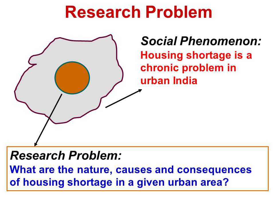 Research Problem Social Phenomenon: Housing shortage is a chronic problem in urban India Research Problem: What are the nature, causes and consequence