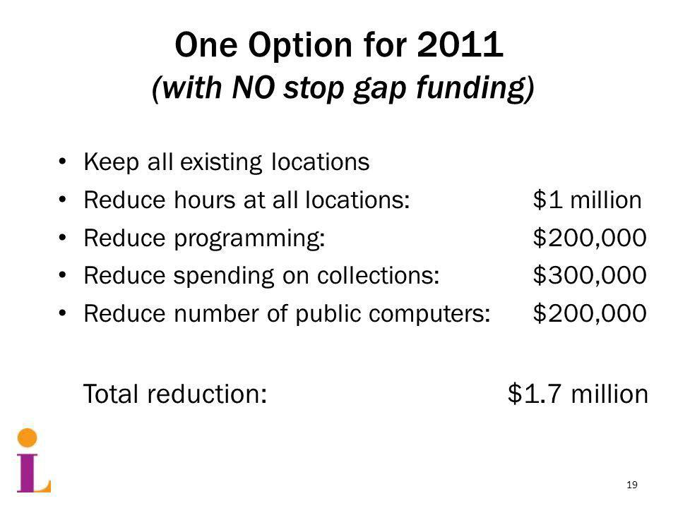 One Option for 2011 (with NO stop gap funding) Keep all existing locations Reduce hours at all locations: $1 million Reduce programming: $200,000 Reduce spending on collections: $300,000 Reduce number of public computers: $200,000 Total reduction: $1.7 million 19