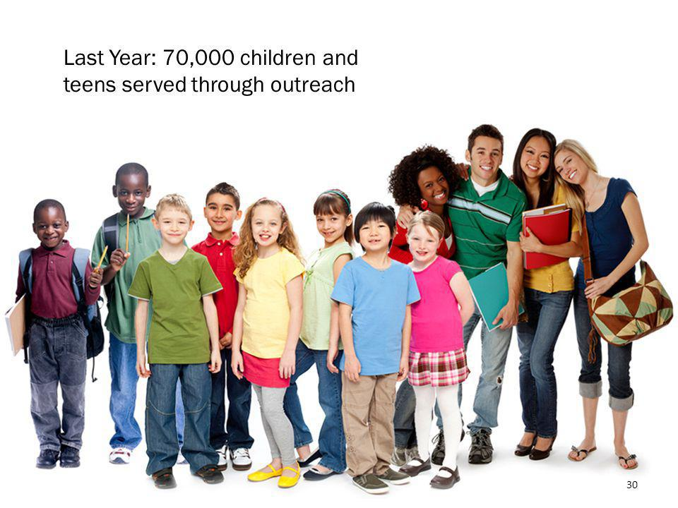 Last Year: 70,000 children and teens served through outreach 30