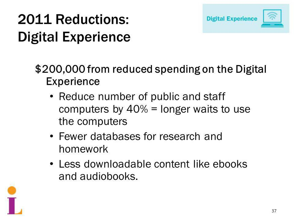 2011 Reductions: Digital Experience $200,000 from reduced spending on the Digital Experience Reduce number of public and staff computers by 40% = longer waits to use the computers Fewer databases for research and homework Less downloadable content like ebooks and audiobooks.