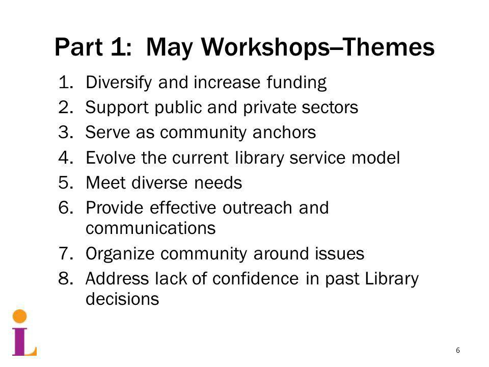 Part 1: May Workshops--Themes 1.Diversify and increase funding 2.Support public and private sectors 3.Serve as community anchors 4.Evolve the current library service model 5.Meet diverse needs 6.Provide effective outreach and communications 7.Organize community around issues 8.Address lack of confidence in past Library decisions 6