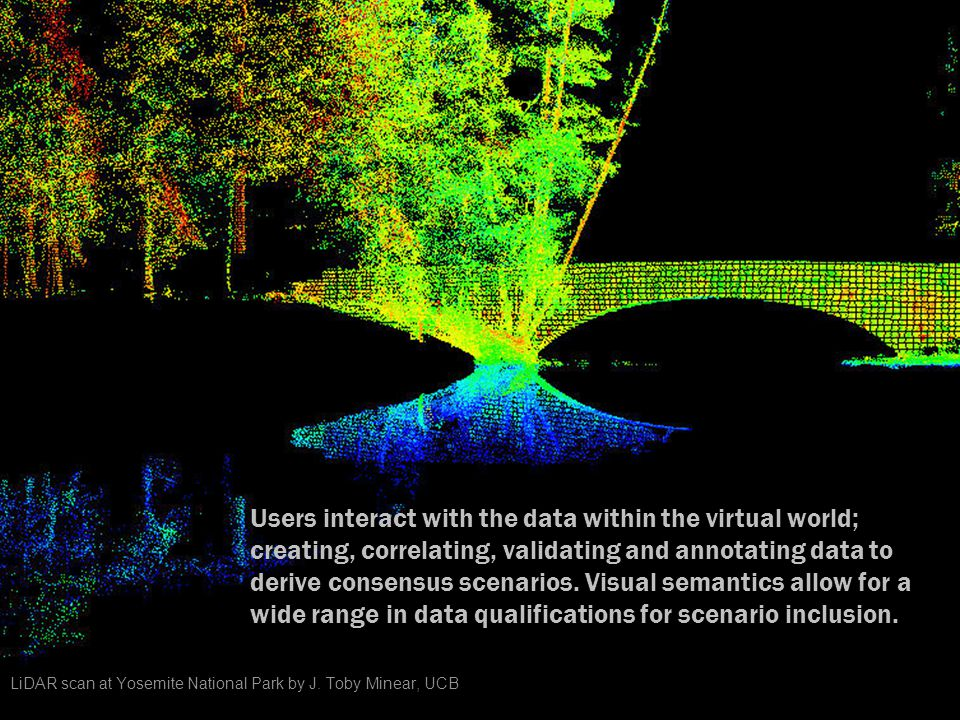 LiDAR scan at Yosemite National Park by J. Toby Minear, UCB Users interact with the data within the virtual world; creating, correlating, validating a