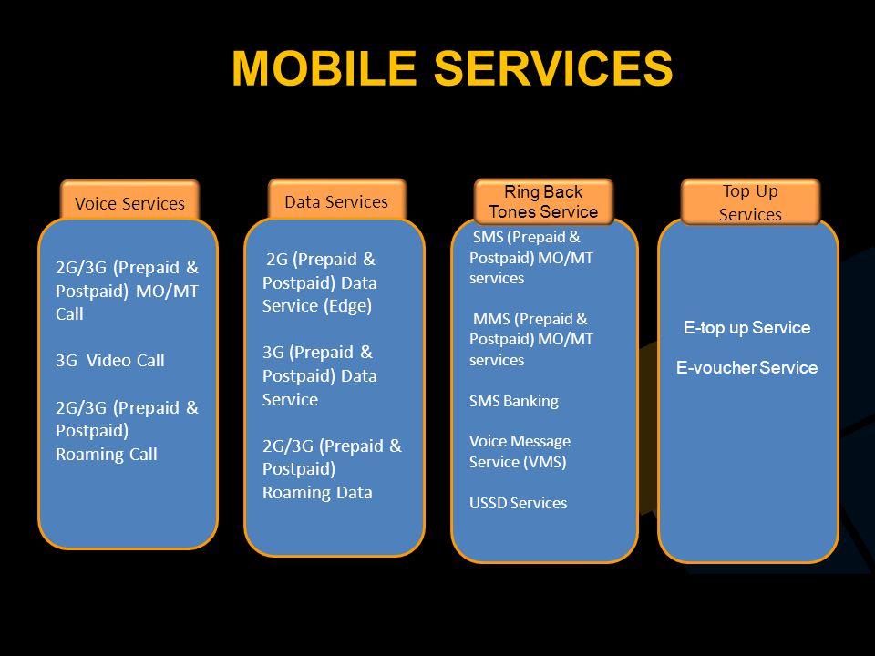 MOBILE SERVICES Voice Services 2G/3G (Prepaid & Postpaid) MO/MT Call 3G Video Call 2G/3G (Prepaid & Postpaid) Roaming Call Data Services 2G (Prepaid &