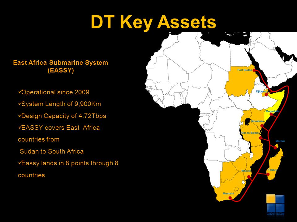 DT Key Assets East Africa Submarine System (EASSY) Operational since 2009 System Length of 9,900Km Design Capacity of 4.72Tbps EASSY covers East Afric