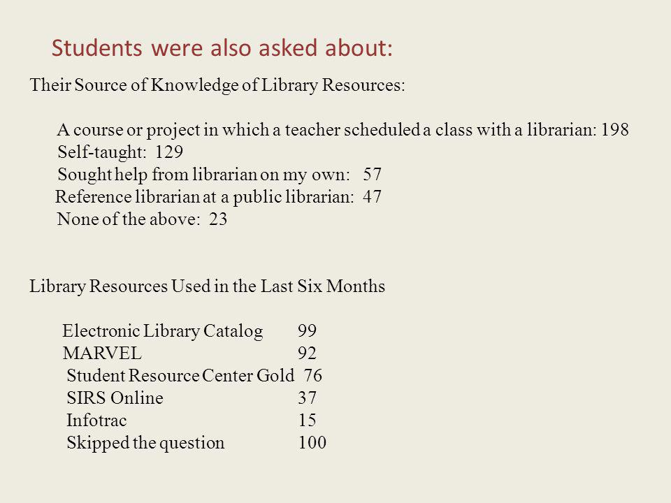 Students were also asked about: Their Source of Knowledge of Library Resources: A course or project in which a teacher scheduled a class with a librarian: 198 Self-taught: 129 Sought help from librarian on my own: 57 Reference librarian at a public librarian: 47 None of the above: 23 Library Resources Used in the Last Six Months Electronic Library Catalog99 MARVEL 92 Student Resource Center Gold 76 SIRS Online 37 Infotrac 15 Skipped the question 100