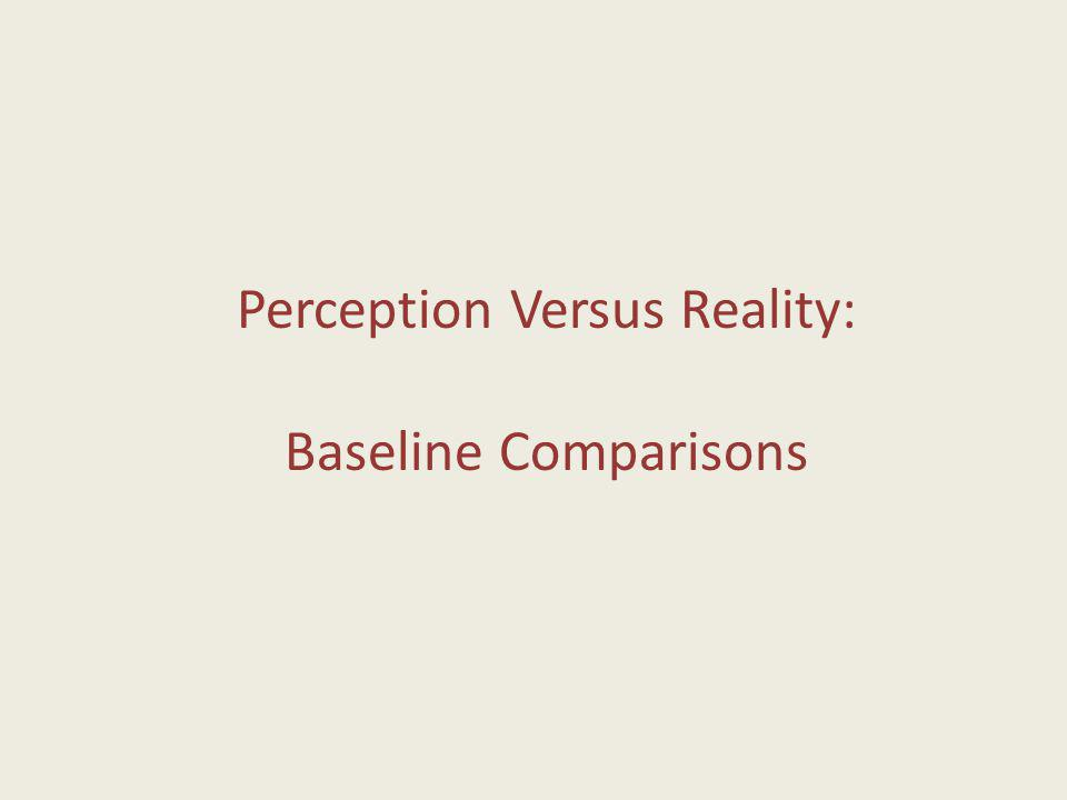Perception Versus Reality: Baseline Comparisons