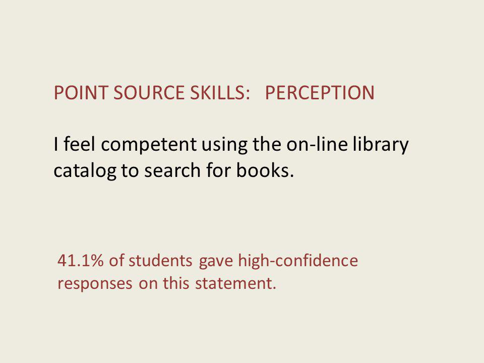 POINT SOURCE SKILLS: PERCEPTION I feel competent using the on-line library catalog to search for books. 41.1% of students gave high-confidence respons