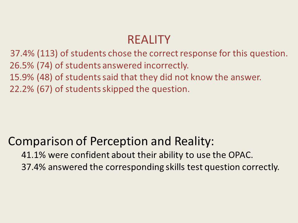 REALITY 37.4% (113) of students chose the correct response for this question.