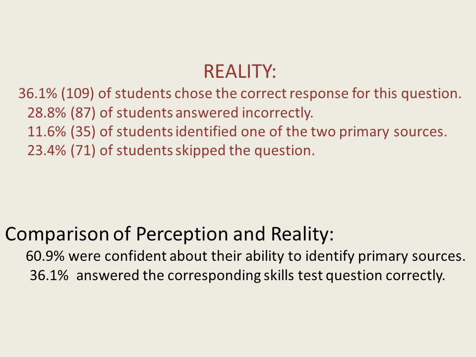 REALITY: 36.1% (109) of students chose the correct response for this question. 28.8% (87) of students answered incorrectly. 11.6% (35) of students ide