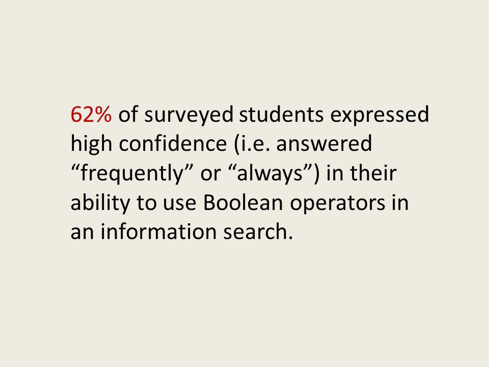 62% of surveyed students expressed high confidence (i.e.