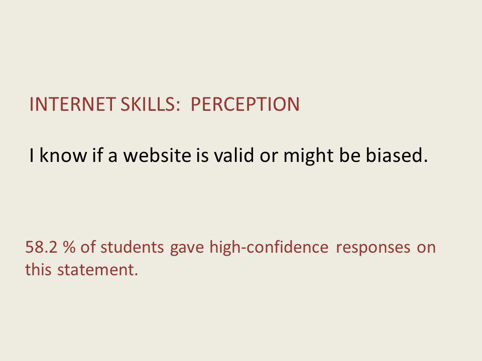 INTERNET SKILLS: PERCEPTION I know if a website is valid or might be biased.