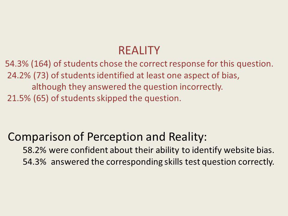 REALITY 54.3% (164) of students chose the correct response for this question.