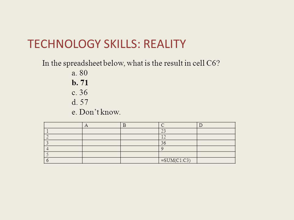 TECHNOLOGY SKILLS: REALITY ABCD 123 212 336 49 5 6=SUM(C1:C3) In the spreadsheet below, what is the result in cell C6.