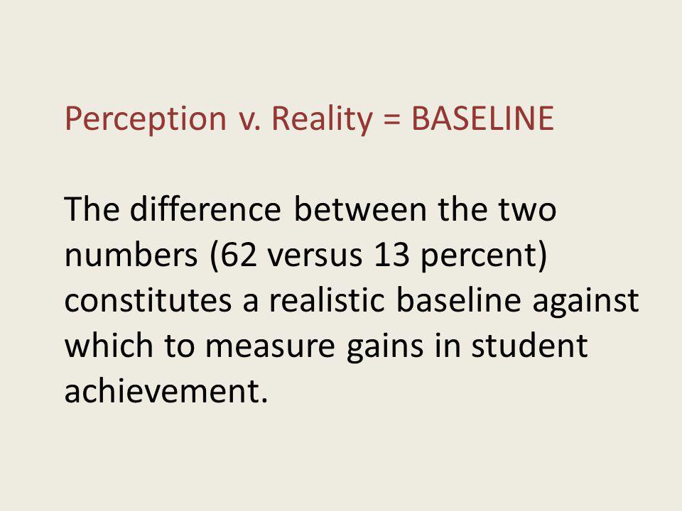 Perception v.