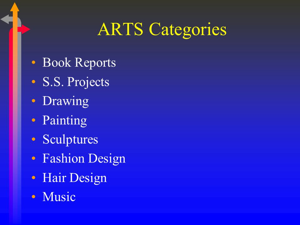 ARTS Categories Book Reports S.S.