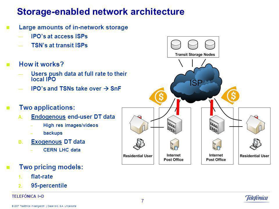 TELEFÓNICA I+D © 2007 Telefónica Investigación y Desarrollo, S.A. Unipersonal Storage-enabled network architecture Large amounts of in-network storage