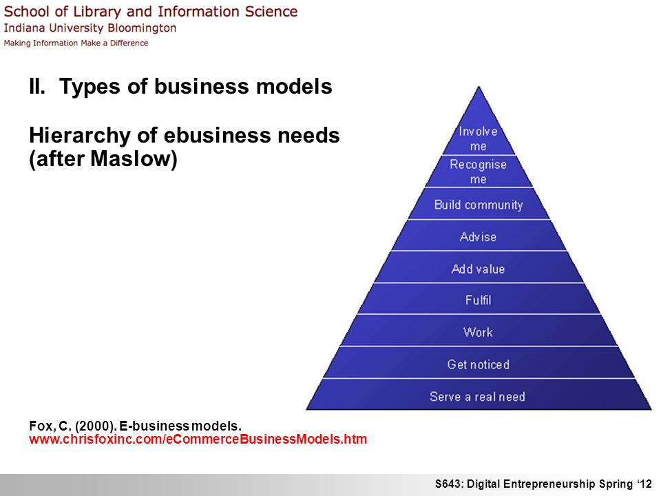 S643: Digital Entrepreneurship Spring 12 II. Types of business models Hierarchy of ebusiness needs (after Maslow) Fox, C. (2000). E-business models. w