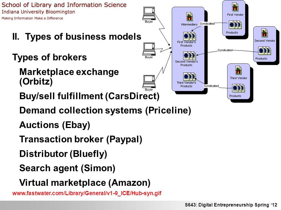 S643: Digital Entrepreneurship Spring 12 II. Types of business models Types of brokers Marketplace exchange (Orbitz) Buy/sell fulfillment (CarsDirect)