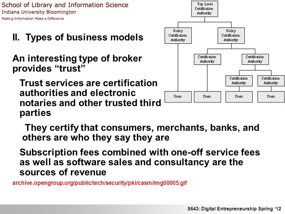 S643: Digital Entrepreneurship Spring 12 II. Types of business models An interesting type of broker provides trust Trust services are certification au
