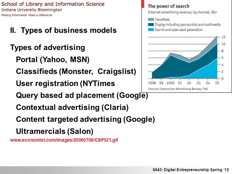 S643: Digital Entrepreneurship Spring 12 II. Types of business models Types of advertising Portal (Yahoo, MSN) Classifieds (Monster, Craigslist) User