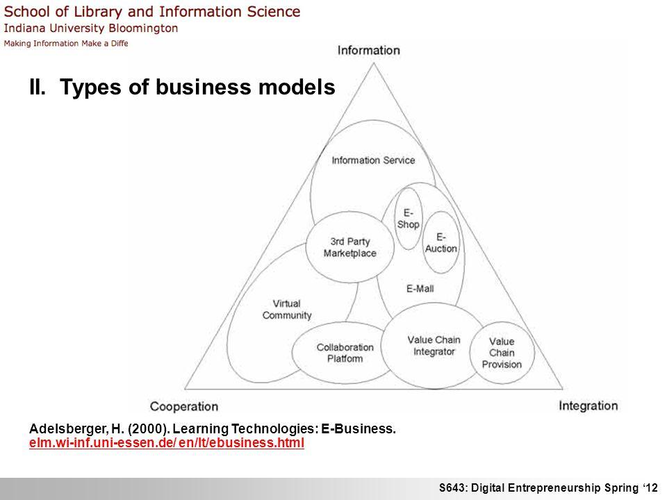 S643: Digital Entrepreneurship Spring 12 II. Types of business models Adelsberger, H. (2000). Learning Technologies: E-Business. elm.wi-inf.uni-essen.