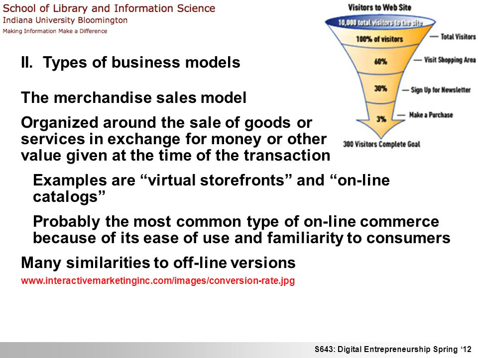 S643: Digital Entrepreneurship Spring 12 II. Types of business models The merchandise sales model Organized around the sale of goods or services in ex