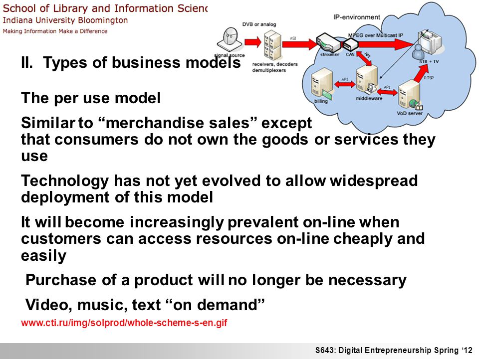 S643: Digital Entrepreneurship Spring 12 II. Types of business models The per use model Similar to merchandise sales except that consumers do not own