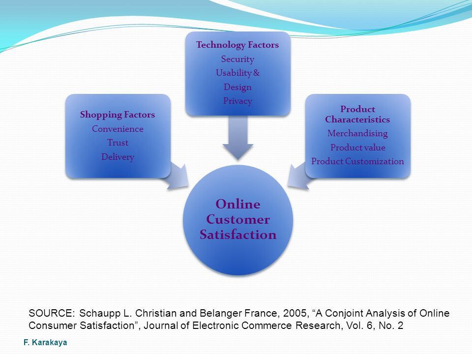 Previous Research There is relationship between service quality and firm profitability.
