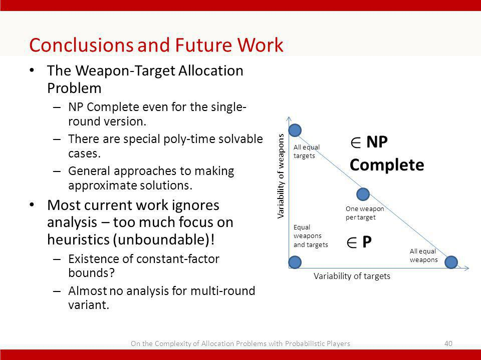Conclusions and Future Work The Weapon-Target Allocation Problem – NP Complete even for the single- round version.