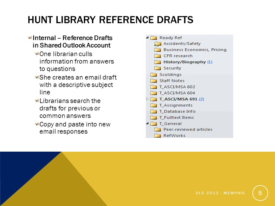 Internal – Reference Drafts in Shared Outlook Account One librarian culls information from answers to questions She creates an email draft with a descriptive subject line Librarians search the drafts for previous or common answers Copy and paste into new email responses DLS 2012 - MEMPHIS 5 HUNT LIBRARY REFERENCE DRAFTS