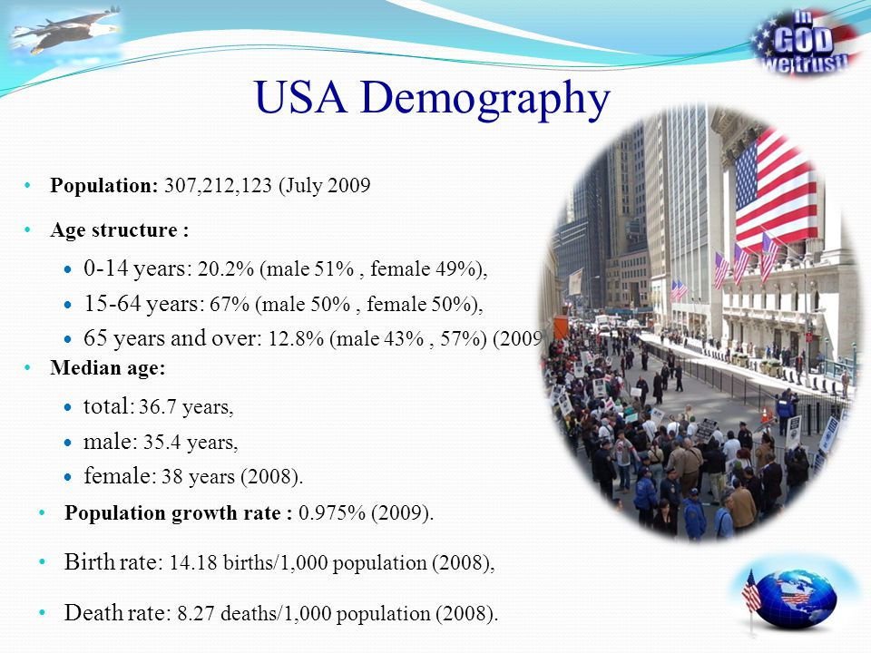 USA Demography Population: 307,212,123 (July 2009 Age structure : 0-14 years: 20.2% (male 51%, female 49%), 15-64 years: 67% (male 50%, female 50%), 6