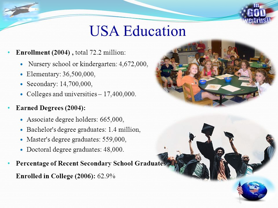 USA Education Enrollment (2004), total 72.2 million: Nursery school or kindergarten: 4,672,000, Elementary: 36,500,000, Secondary: 14,700,000, College