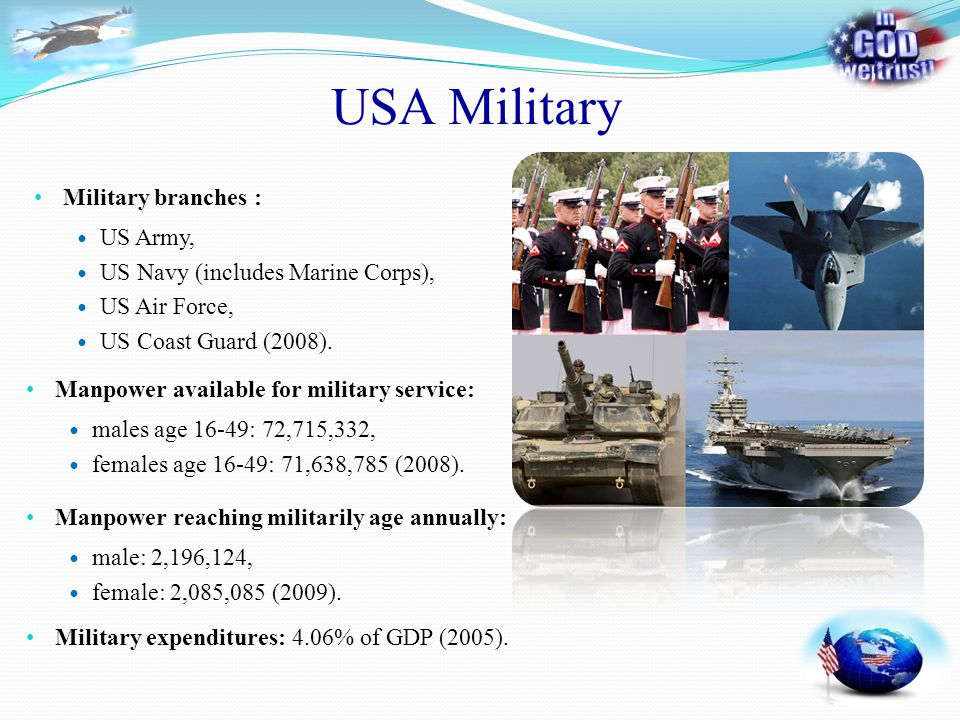 USA Military Military branches : US Army, US Navy (includes Marine Corps), US Air Force, US Coast Guard (2008). Manpower available for military servic