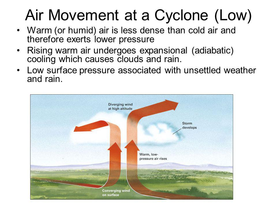 Air Movement at a Cyclone (Low) Warm (or humid) air is less dense than cold air and therefore exerts lower pressure Rising warm air undergoes expansio