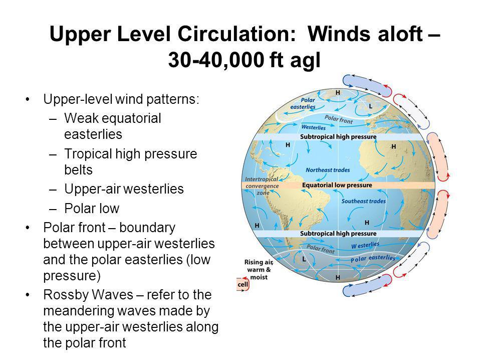 Upper Level Circulation: Winds aloft – 30-40,000 ft agl Upper-level wind patterns: –Weak equatorial easterlies –Tropical high pressure belts –Upper-ai