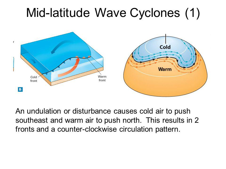 Mid-latitude Wave Cyclones (1) An undulation or disturbance causes cold air to push southeast and warm air to push north. This results in 2 fronts and