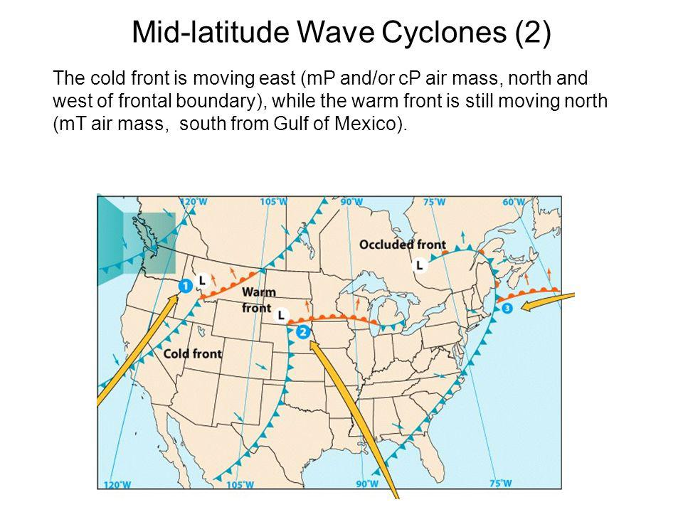 Mid-latitude Wave Cyclones (2) The cold front is moving east (mP and/or cP air mass, north and west of frontal boundary), while the warm front is stil