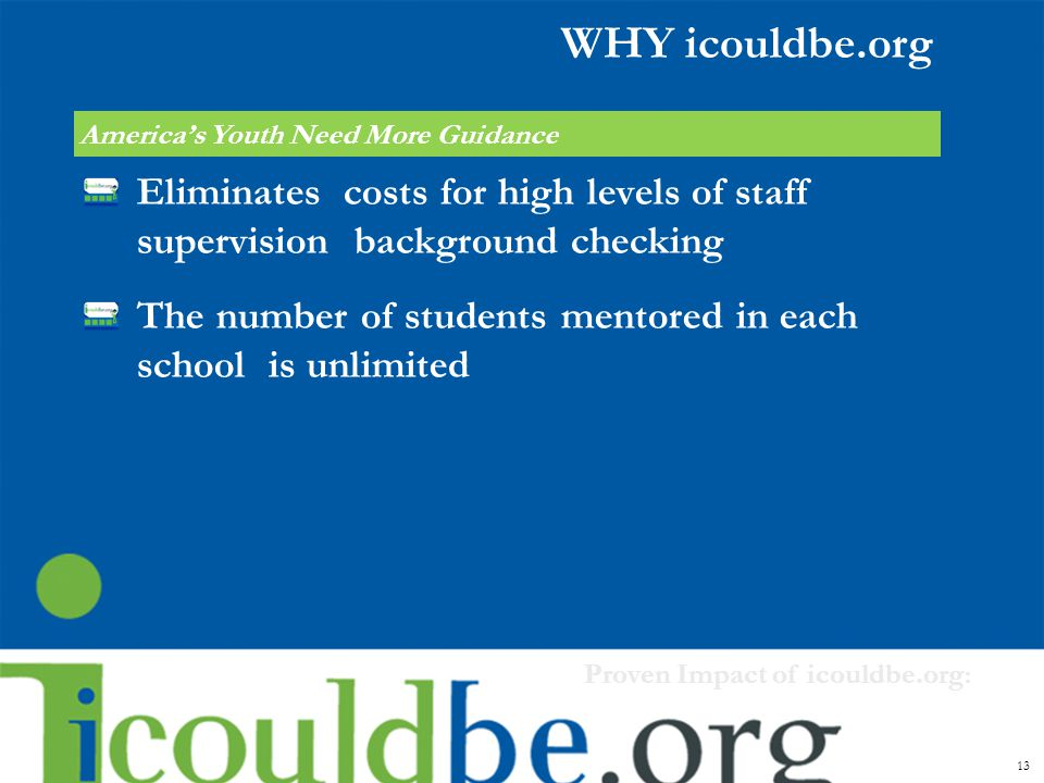 WHY icouldbe.org 13 Americas Youth Need More Guidance Proven Impact of icouldbe.org : Eliminates costs for high levels of staff supervision background