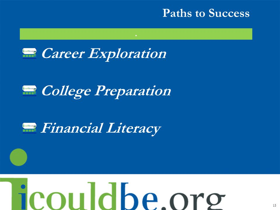 Paths to Success 15 Career Exploration College Preparation Financial Literacy.