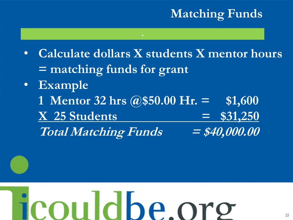 Matching Funds 25 Calculate dollars X students X mentor hours = matching funds for grant Example 1 Mentor 32 hrs @$50.00 Hr. = $1,600 X 25 Students =
