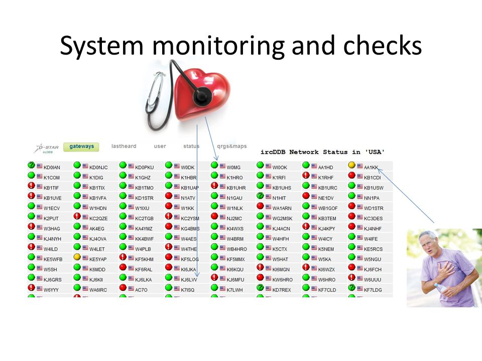 System monitoring and checks