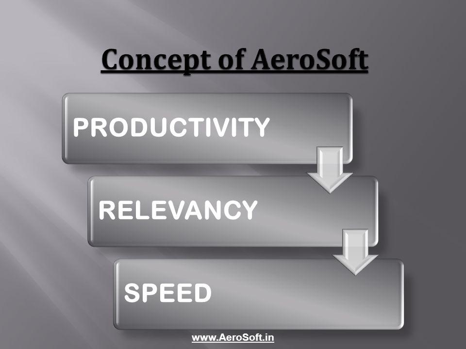 PRODUCTIVITYRELEVANCYSPEED www.AeroSoft.in