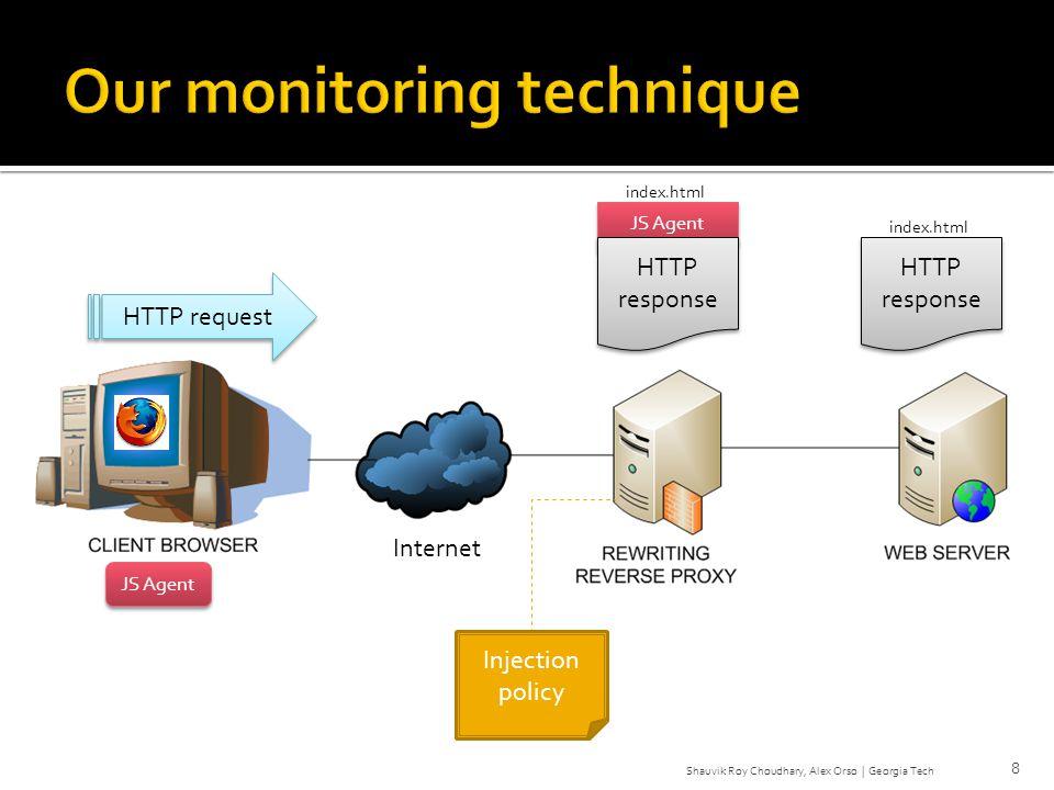 9 JS Agent HTTP request Web Application Data Command request Monitoring Data Commands Command response Monitoring Data Shauvik Roy Choudhary, Alex Orso   Georgia Tech