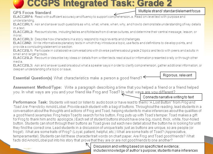 Dr. John D. Barge, State School Superintendent Making Education Work for All Georgians www.gadoe.org CCGPS Integrated Task: Grade 2 GPS Focus Standard