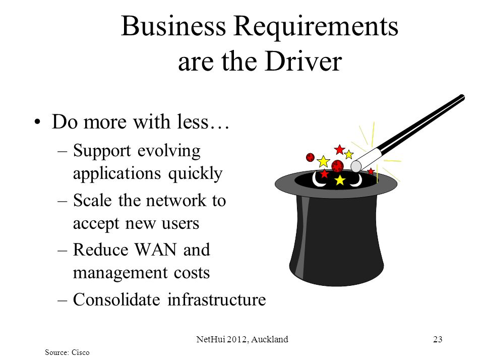 23 Business Requirements are the Driver Do more with less… –Support evolving applications quickly –Scale the network to accept new users –Reduce WAN a