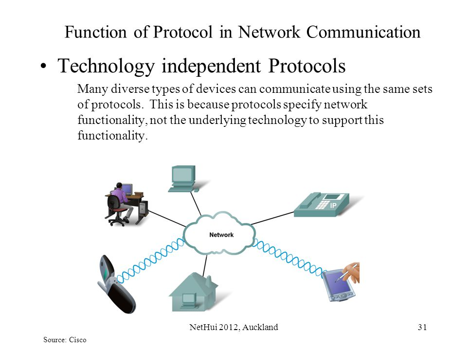Function of Protocol in Network Communication Technology independent Protocols Many diverse types of devices can communicate using the same sets of pr