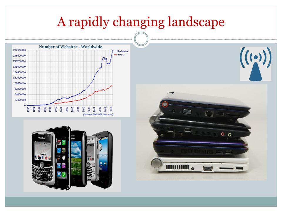 A rapidly changing landscape